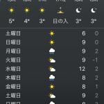 今日から名古屋(≧∀≦)